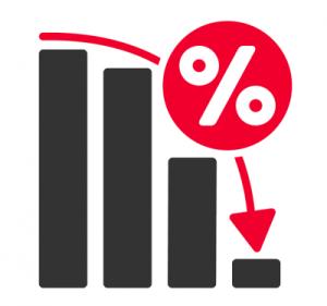 percentage loss bar chart