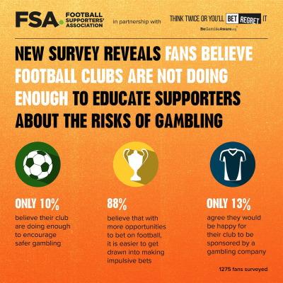 FSA Football club gambling facts images