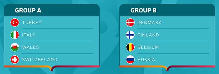 euro 2020 group a and b
