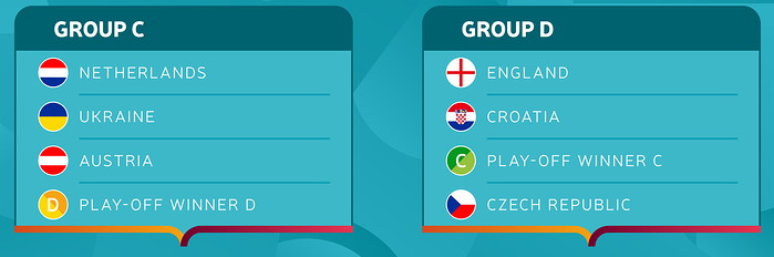 euro 2020 group c and d