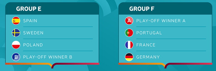 euro 2020 group e and f