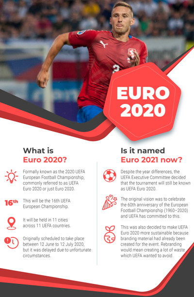 Euro 2020 Infographic Preview
