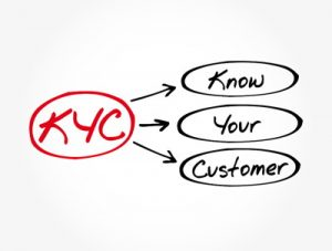 know your customer kyc