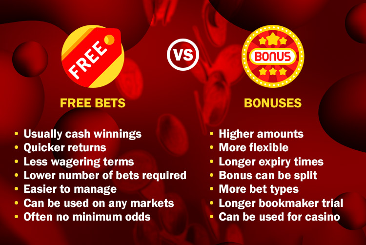 free bets and bonuses compared